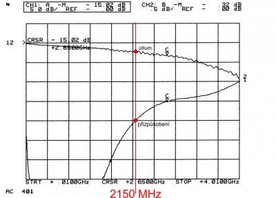 graf SPKO F75 SAT TV B